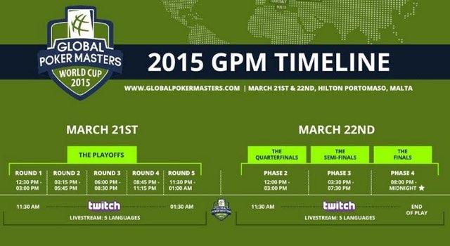 Global Poker Masters Twitch