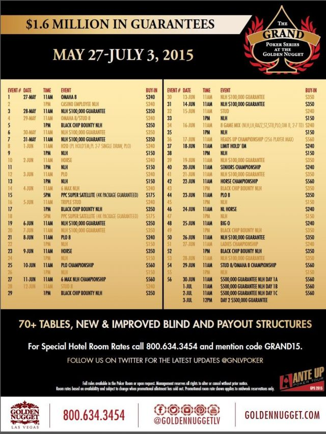 Grand Poker Series - Golden Nugget - Turnierplan
